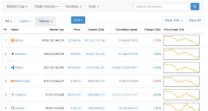 coinmarketcap kursuebersicht 300x160 - Bitcoins, Altcoins, Kryptowährung - Wie kommen zu sowas? Der Einstig