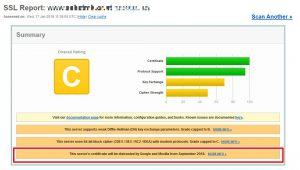 ssl zertifika ungueltig ssllabs 300x170 - Google entzieht Symantec-Zertifizierungsstellen das Vertrauen - Bist du betroffen? Was kannst du tun?