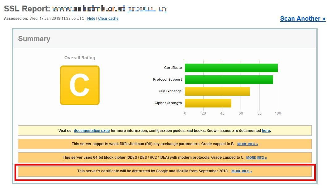Google entzieht Symantec-Zertifizierungsstellen das Vertrauen - Bist ...